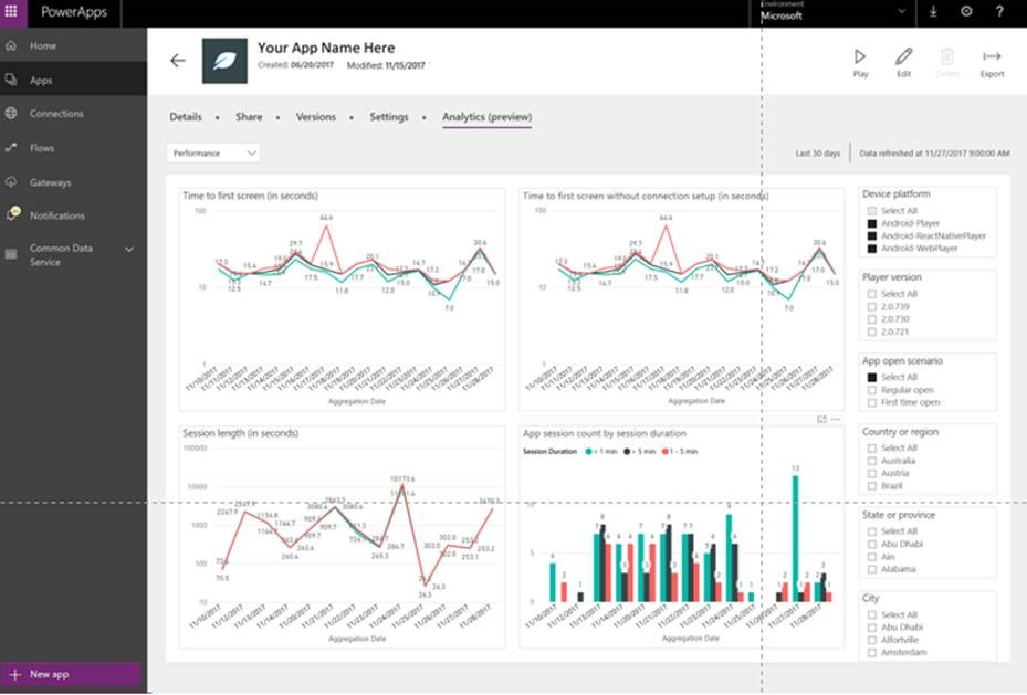App Performance Report Monitor Your App S Performance To Optimize